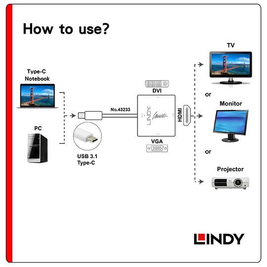 LINDY 林帝 主動式 USB3.1 Type-C to HDMI/DVI/VGA 三合一轉接盒 (43233)