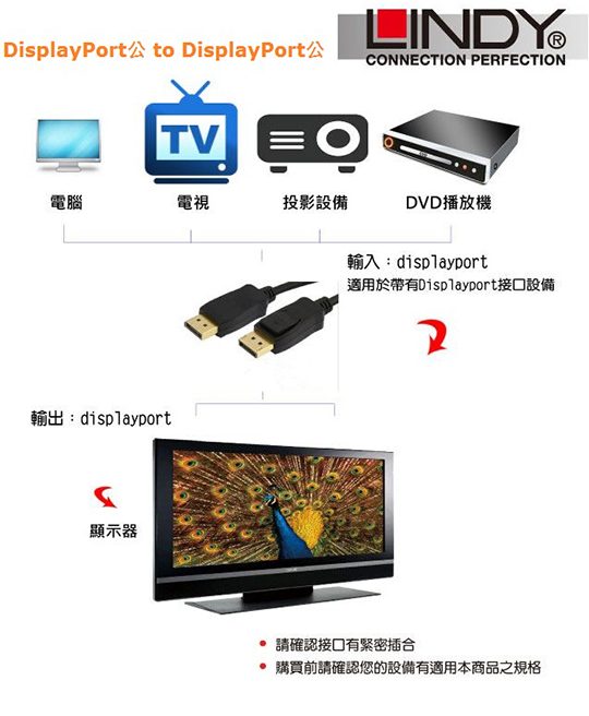 LINDY 林帝 DisplayPort 1.3版 公 對 公 數位傳輸線  01