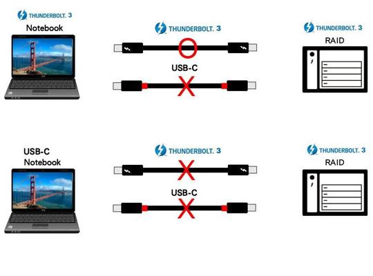 LINDY 林帝 被動式 Thunderbolt 3 INTEL 原廠認證傳輸線, 0.5m (41555) 04