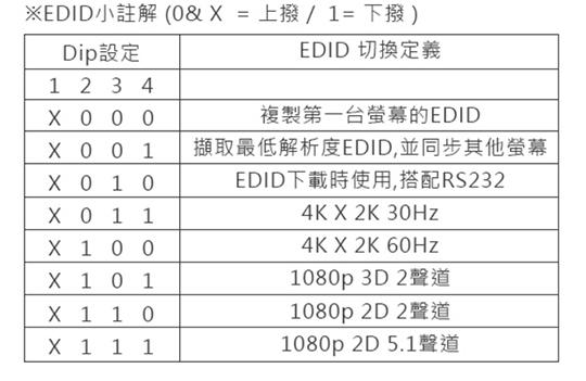 LINDY 林帝 HDMI2.0 UHD 18G 4K@60Hz 一進八出 影像分配器 (38242) 02