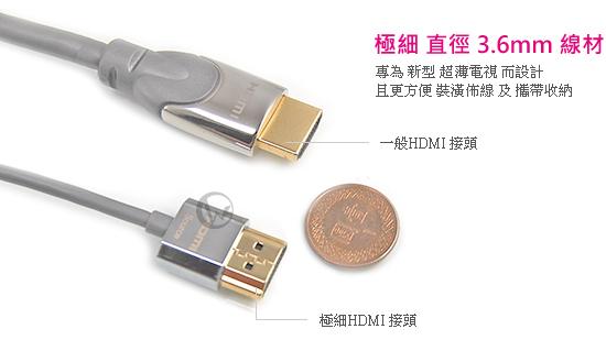 LINDY 林帝 CROMO鉻系列 極細型 A公對A公 HDMI 1.4 連接線