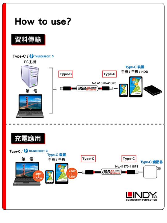 LINDY 林帝 USB2.0 Type-C/公 to 公 傳輸線  01