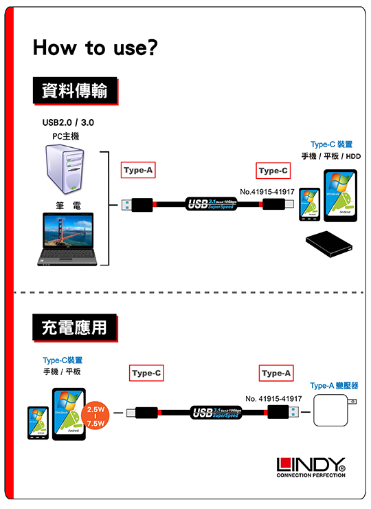 LINDY 林帝 USB3.1 Gen 2 Type-C/公 to Type-A/公 傳輸線 1.5m (41917)  02