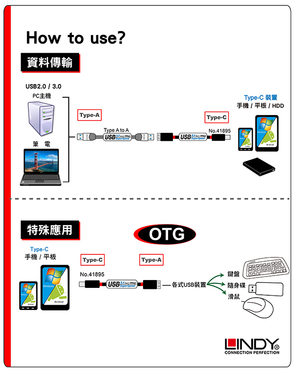 LINDY 林帝 USB 3.1 Gen 1 Type-C/公 to Type-A/母 OTG 傳輸線  02