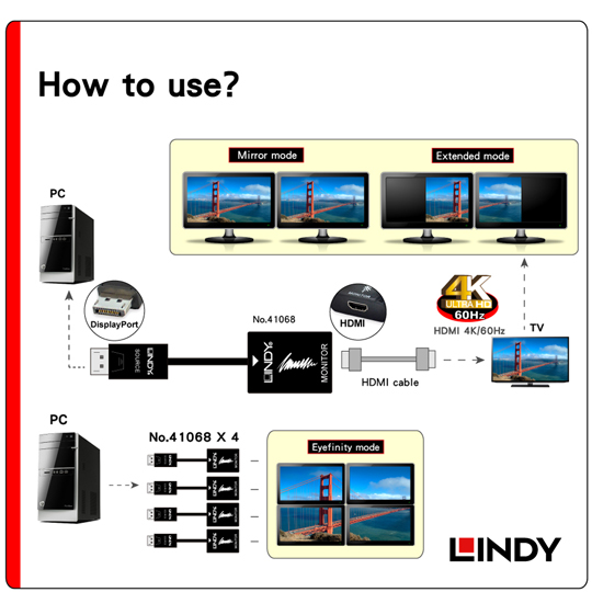LINDY 林帝 主動式 DisplayPort to HDMI 4K/60Hz轉接器(41068)