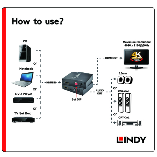 LINDY 林帝HDMI 4K影音分離轉換器(38167) 03