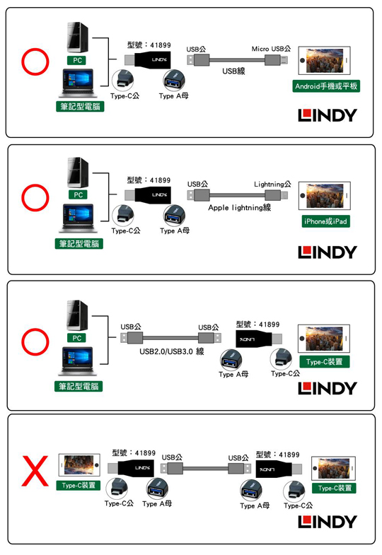 LINDY 林帝 USB 3.1 Type C/公 轉 Type A/母 轉接頭 41899 04
